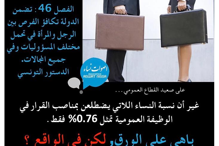 droit femme tunisie