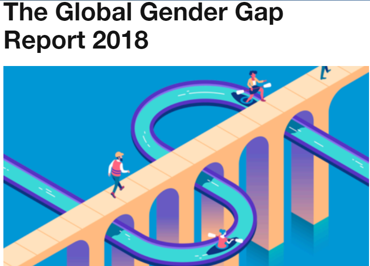 global gender gap